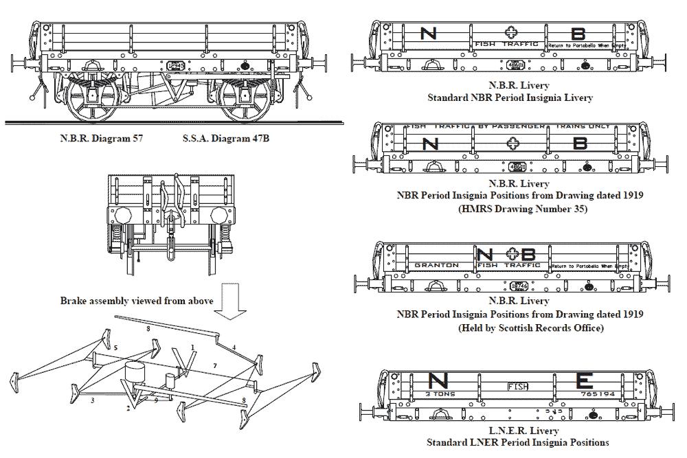 NBR 4mm Developments - Wagon kits 9100